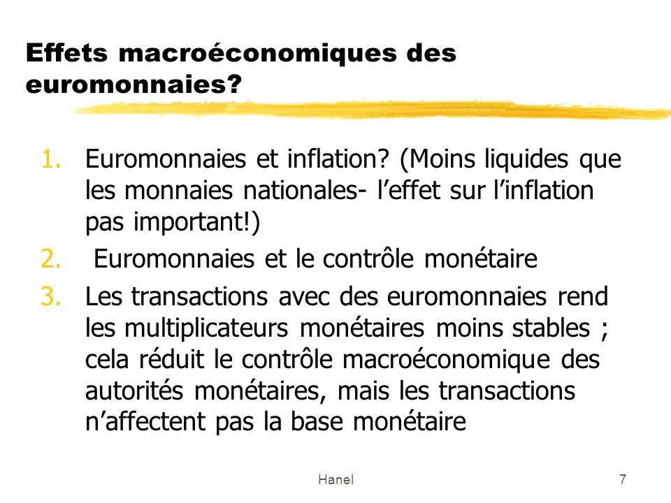 Hanel7 Effets macroéconomiques des euromonnaies? 1.Euromonnaies et inflation? (Moins liquides que les monnaies nationales- leffet sur linflation pas i