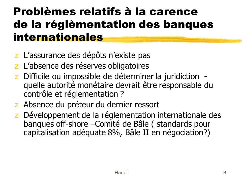 Hanel9 Problèmes relatifs à la carence de la réglèmentation des banques internationales zLassurance des dépôts nexiste pas zLabsence des réserves obligatoires zDifficile ou impossible de déterminer la juridiction - quelle autorité monétaire devrait être responsable du contrôle et réglementation .