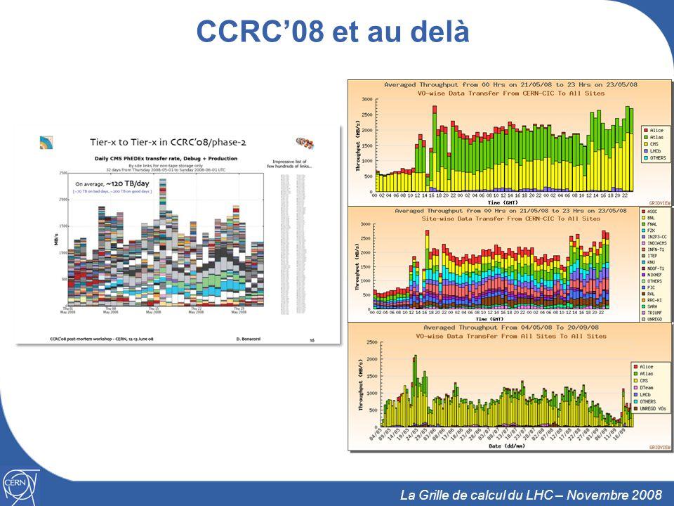 14 La Grille de calcul du LHC – Novembre 2008 CCRC08 et au delà