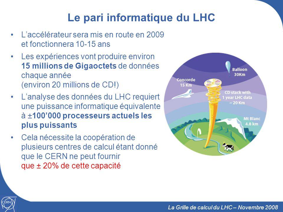 2 La Grille de calcul du LHC – Novembre 2008 Le pari informatique du LHC Laccélérateur sera mis en route en 2009 et fonctionnera 10-15 ans Les expériences vont produire environ 15 millions de Gigaoctets de données chaque année (environ 20 millions de CD!) Lanalyse des données du LHC requiert une puissance informatique équivalente à ±100000 processeurs actuels les plus puissants Cela nécessite la coopération de plusieurs centres de calcul étant donné que le CERN ne peut fournir que ± 20% de cette capacité