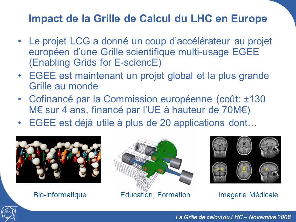25 La Grille de calcul du LHC – Novembre 2008 Impact de la Grille de Calcul du LHC en Europe Le projet LCG a donné un coup daccélérateur au projet européen dune Grille scientifique multi-usage EGEE (Enabling Grids for E-sciencE) EGEE est maintenant un projet global et la plus grande Grille au monde Cofinancé par la Commission européenne (coût: ±130 M sur 4 ans, financé par lUE à hauteur de 70M) EGEE est déjà utile à plus de 20 applications dont… Imagerie MédicaleEducation, FormationBio-informatique