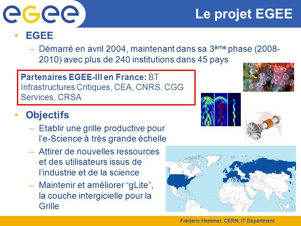 Le projet EGEE Frédéric Hemmer, CERN, IT Department EGEE –Démarré en avril 2004, maintenant dans sa 3 ème phase (2008- 2010) avec plus de 240 institutions dans 45 pays Objectifs –Etablir une grille productive pour le-Science à très grande échelle –Attirer de nouvelles ressources et des utilisateurs issus de lindustrie et de la science –Maintenir et améliorer gLite, la couche intergicielle pour la Grille Partenaires EGEE-III en France: BT Infrastructures Critiques, CEA, CNRS, CGG Services, CRSA