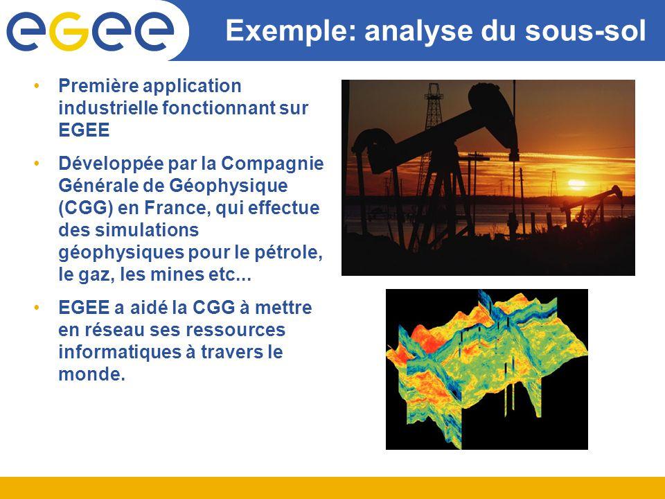 Exemple: analyse du sous-sol Première application industrielle fonctionnant sur EGEE Développée par la Compagnie Générale de Géophysique (CGG) en France, qui effectue des simulations géophysiques pour le pétrole, le gaz, les mines etc...