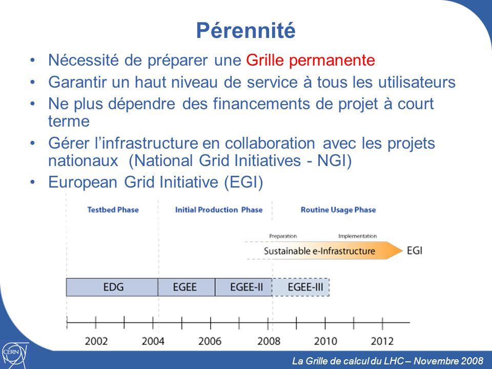 30 La Grille de calcul du LHC – Novembre 2008 Pérennité Nécessité de préparer une Grille permanente Garantir un haut niveau de service à tous les utilisateurs Ne plus dépendre des financements de projet à court terme Gérer linfrastructure en collaboration avec les projets nationaux (National Grid Initiatives - NGI) European Grid Initiative (EGI)