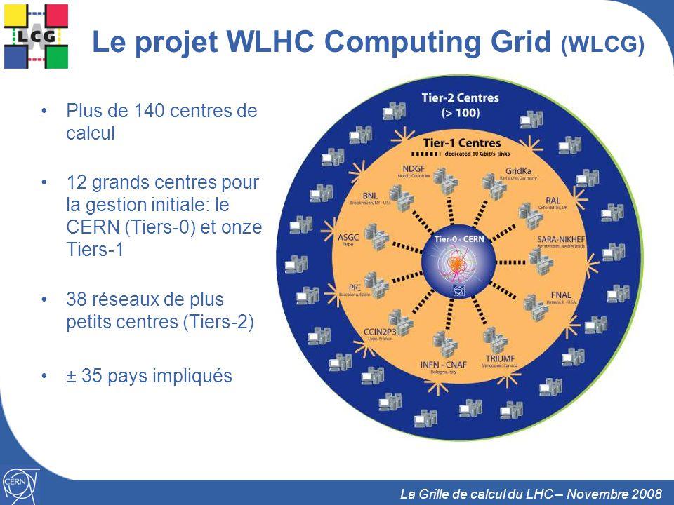 9 Le projet WLHC Computing Grid (WLCG) Plus de 140 centres de calcul 12 grands centres pour la gestion initiale: le CERN (Tiers-0) et onze Tiers-1 38 réseaux de plus petits centres (Tiers-2) ± 35 pays impliqués