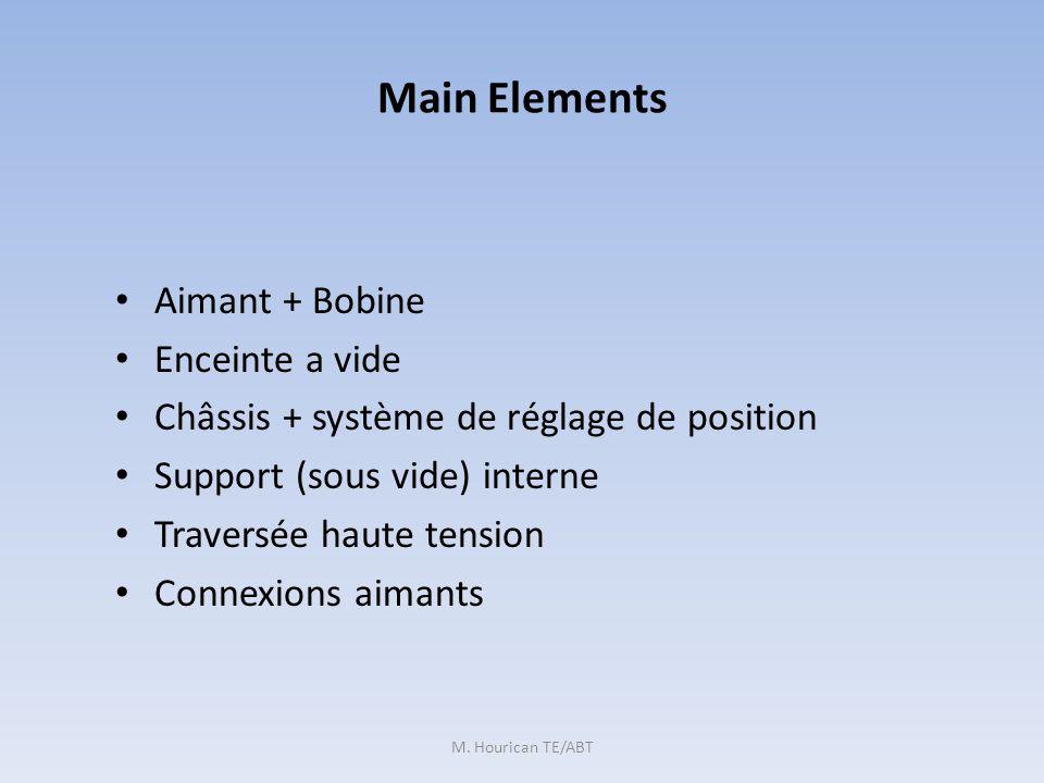 Main Elements Aimant + Bobine Enceinte a vide Châssis + système de réglage de position Support (sous vide) interne Traversée haute tension Connexions aimants M.
