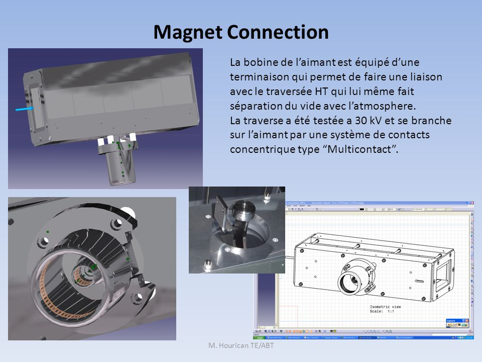 Magnet Connection M.