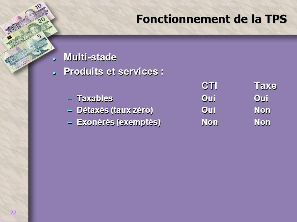 22 Fonctionnement de la TPS l Multi-stade l Produits et services : CTITaxe –TaxablesOuiOui –Détaxés (taux zéro)OuiNon –Exonérés (exemptés)NonNon l Mul