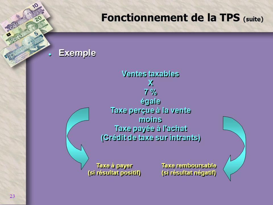 23 Fonctionnement de la TPS (suite) l Exemple Ventes taxables X 7 % égale Taxe perçue à la vente moins Taxe payée à l'achat (Crédit de taxe sur intran