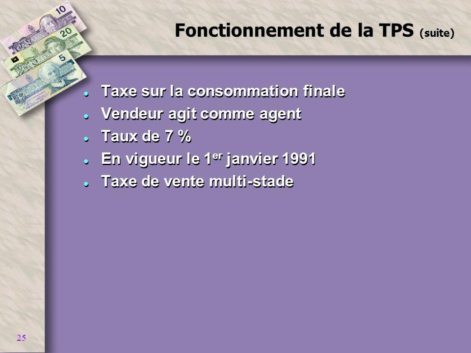 25 Fonctionnement de la TPS (suite) l Taxe sur la consommation finale l Vendeur agit comme agent l Taux de 7 % l En vigueur le 1 er janvier 1991 l Tax