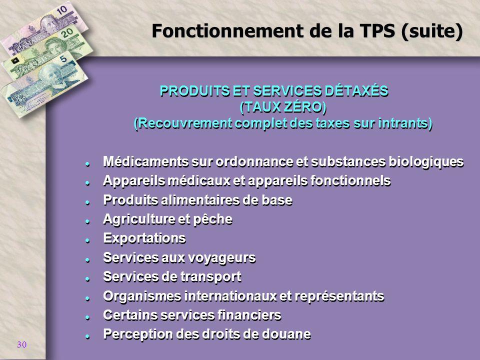 30 Fonctionnement de la TPS (suite) PRODUITS ET SERVICES DÉTAXÉS (TAUX ZÉRO) (Recouvrement complet des taxes sur intrants) l Médicaments sur ordonnanc