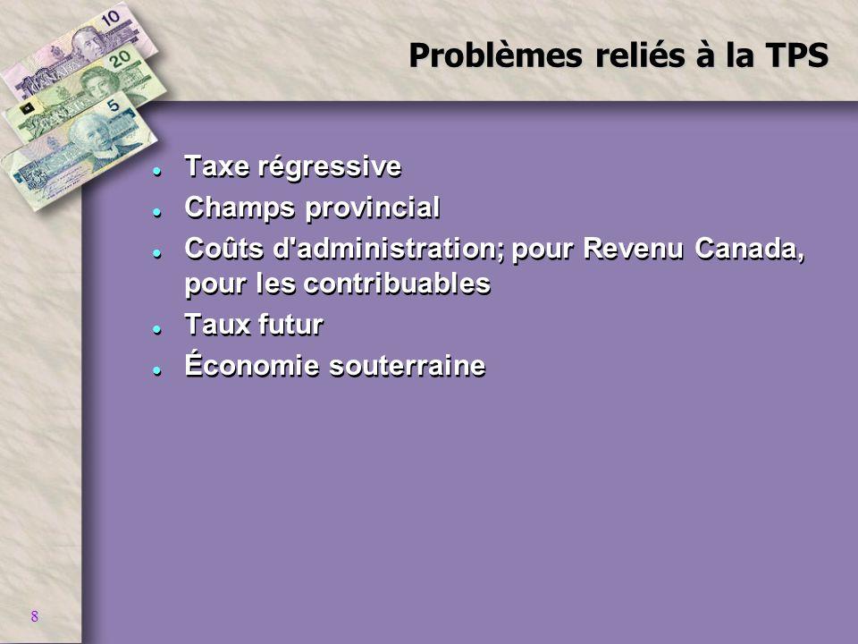 8 Problèmes reliés à la TPS l Taxe régressive l Champs provincial l Coûts d'administration; pour Revenu Canada, pour les contribuables l Taux futur l