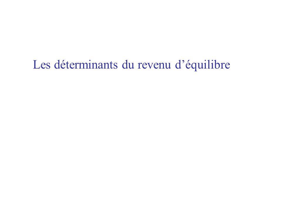 4.1 Quest ce quun cycle économique.
