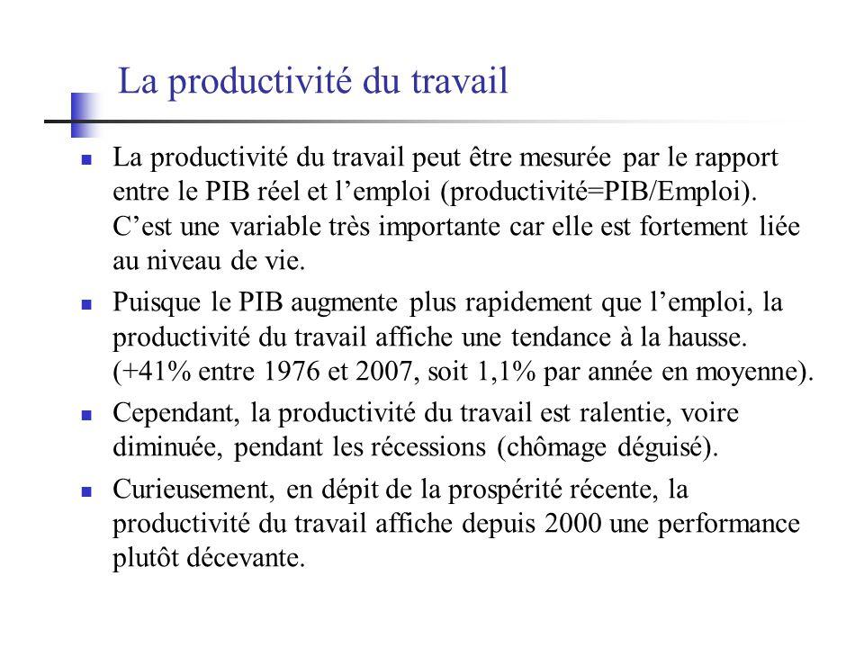 La productivité du travail La productivité du travail peut être mesurée par le rapport entre le PIB réel et lemploi (productivité=PIB/Emploi). Cest un