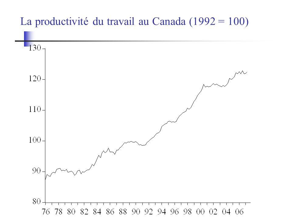 La productivité du travail au Canada (1992 = 100)