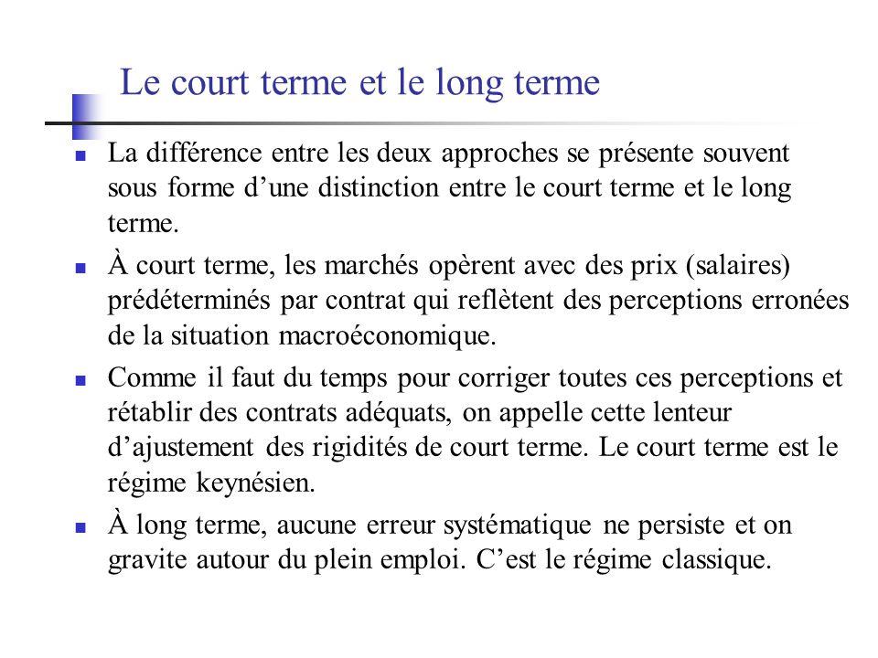 Le court terme et le long terme La différence entre les deux approches se présente souvent sous forme dune distinction entre le court terme et le long