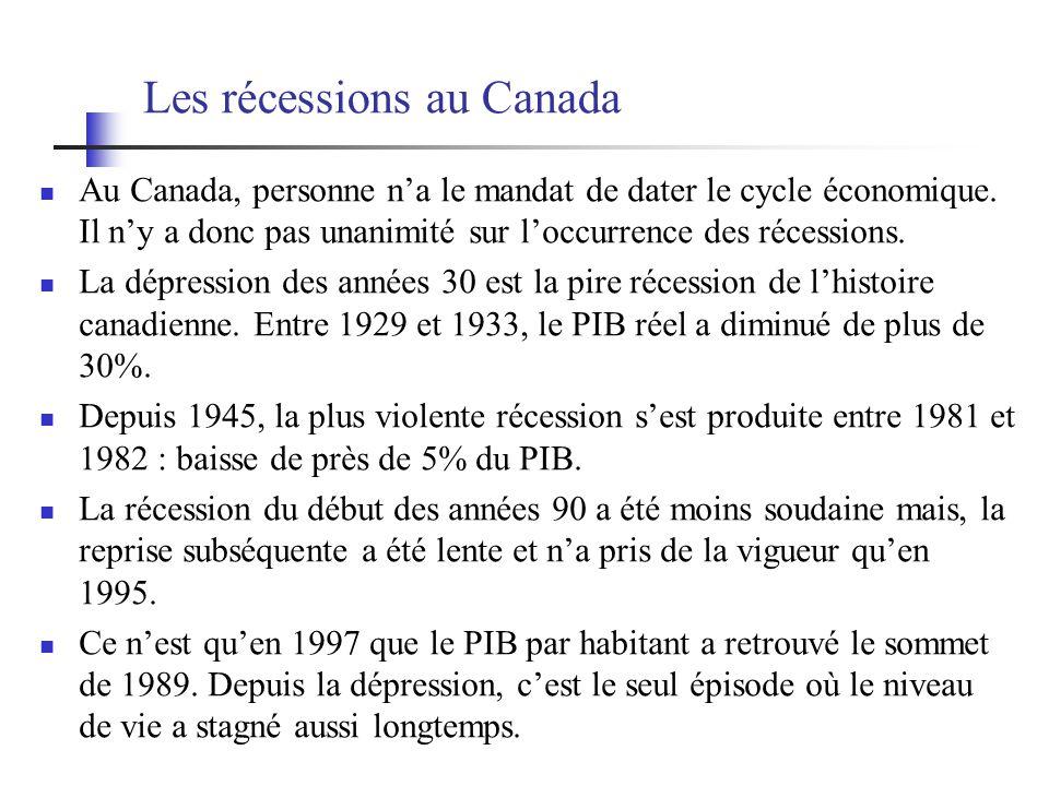 Les récessions au Canada Au Canada, personne na le mandat de dater le cycle économique. Il ny a donc pas unanimité sur loccurrence des récessions. La