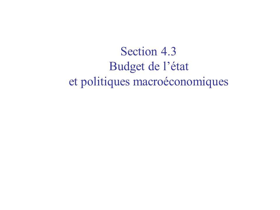 Section 4.3 Budget de létat et politiques macroéconomiques