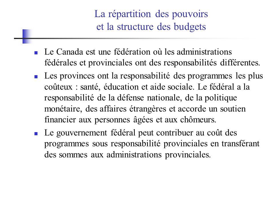 La répartition des pouvoirs et la structure des budgets Le Canada est une fédération où les administrations fédérales et provinciales ont des responsa