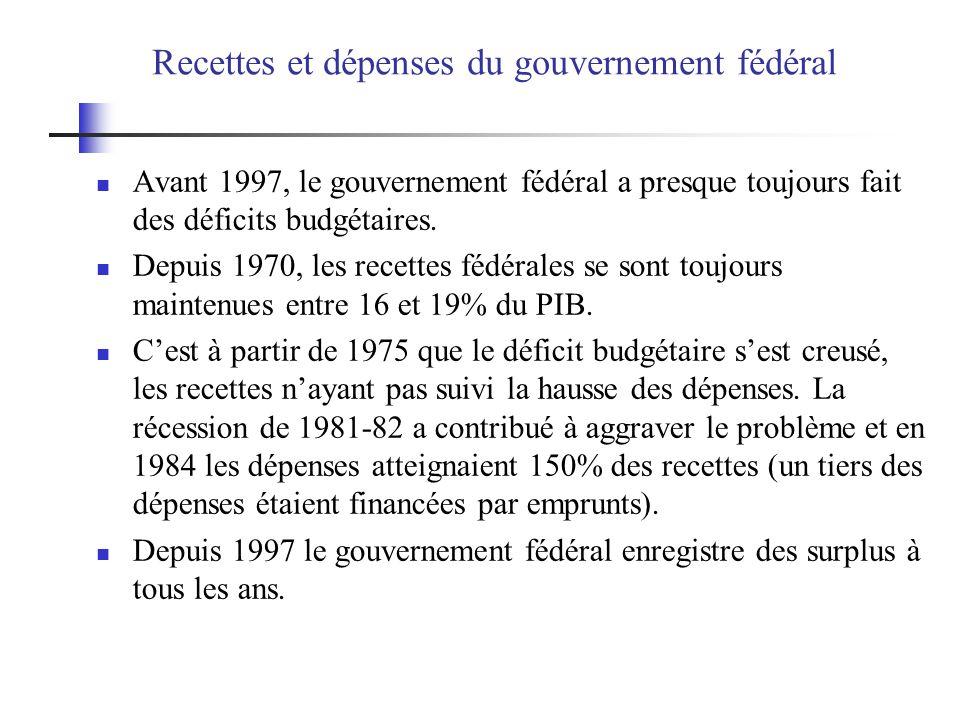 Recettes et dépenses du gouvernement fédéral Avant 1997, le gouvernement fédéral a presque toujours fait des déficits budgétaires. Depuis 1970, les re