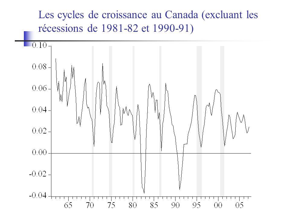 Les forces de stabilisation automatique : du court terme au long terme Si léquilibre de court terme réduit le PIB sous son niveau tendanciel, le chômage augmente et les salaires tendent à diminuer.