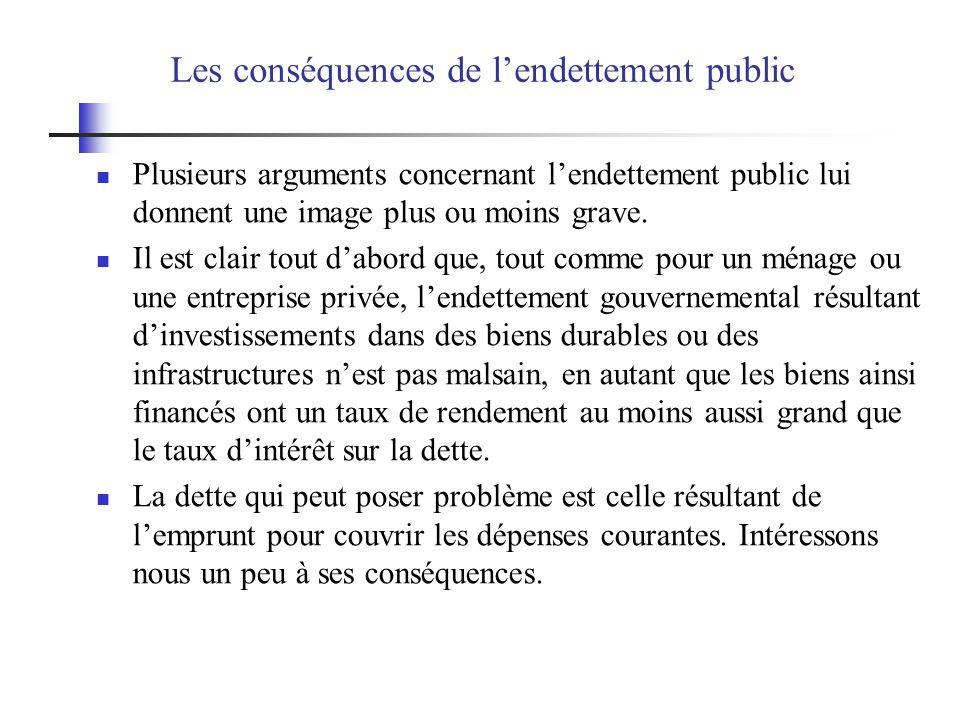 Les conséquences de lendettement public Plusieurs arguments concernant lendettement public lui donnent une image plus ou moins grave. Il est clair tou
