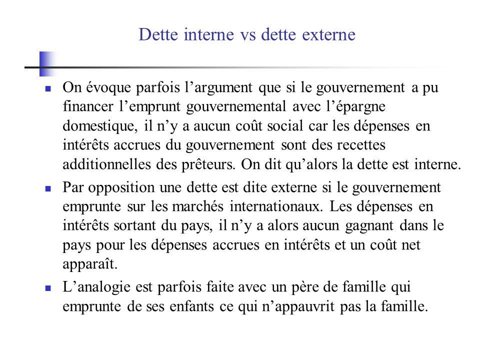 Dette interne vs dette externe On évoque parfois largument que si le gouvernement a pu financer lemprunt gouvernemental avec lépargne domestique, il n