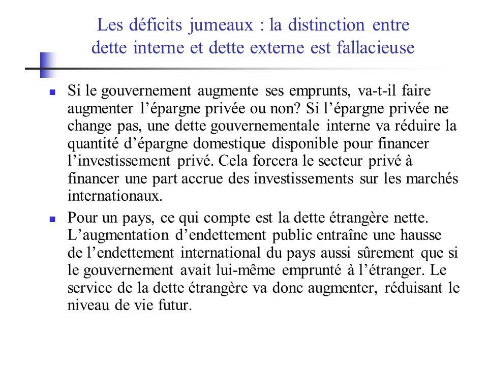 Les déficits jumeaux : la distinction entre dette interne et dette externe est fallacieuse Si le gouvernement augmente ses emprunts, va-t-il faire aug