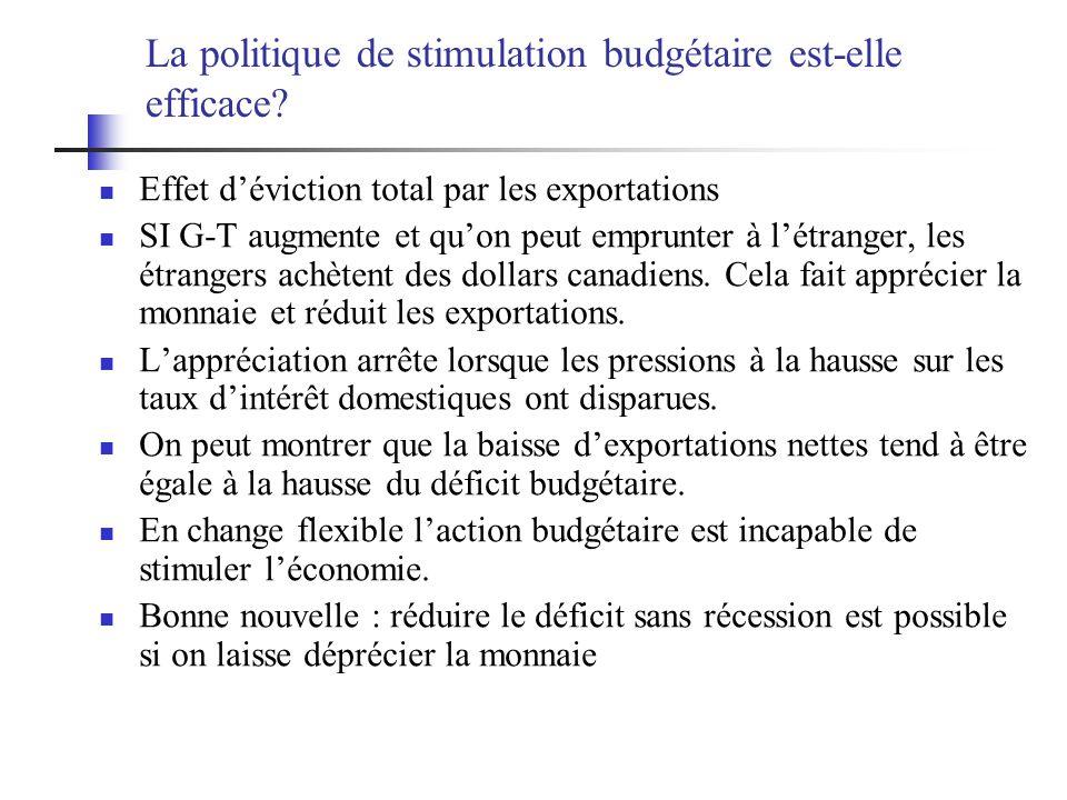 La politique de stimulation budgétaire est-elle efficace? Effet déviction total par les exportations SI G-T augmente et quon peut emprunter à létrange