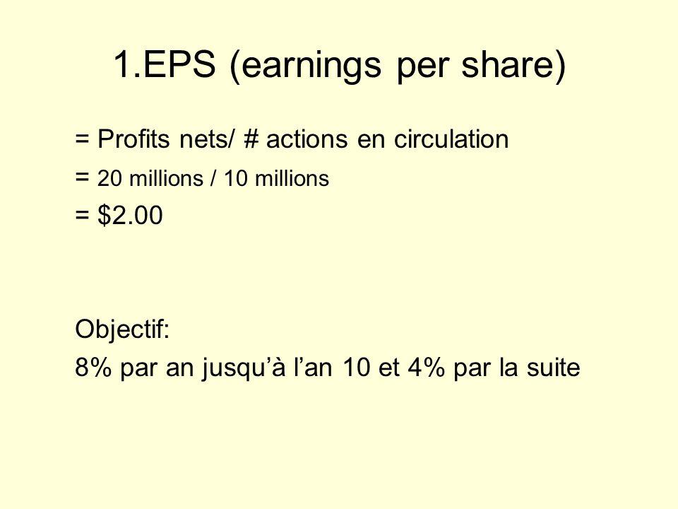 1.EPS (earnings per share) = Profits nets/ # actions en circulation = 20 millions / 10 millions = $2.00 Objectif: 8% par an jusquà lan 10 et 4% par la