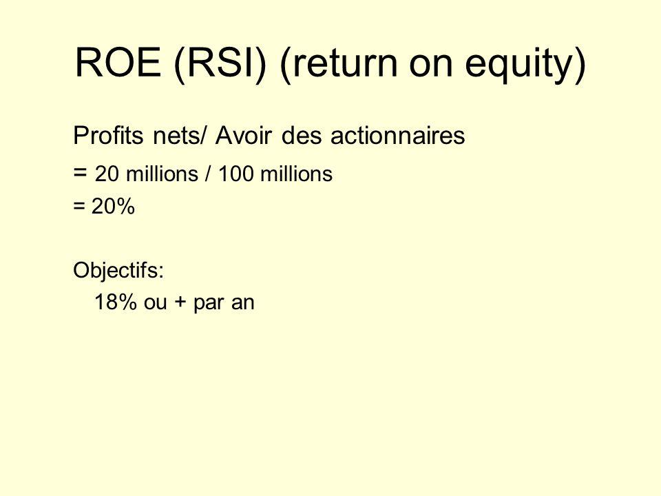 ROE (RSI) (return on equity) Profits nets/ Avoir des actionnaires = 20 millions / 100 millions = 20% Objectifs: 18% ou + par an