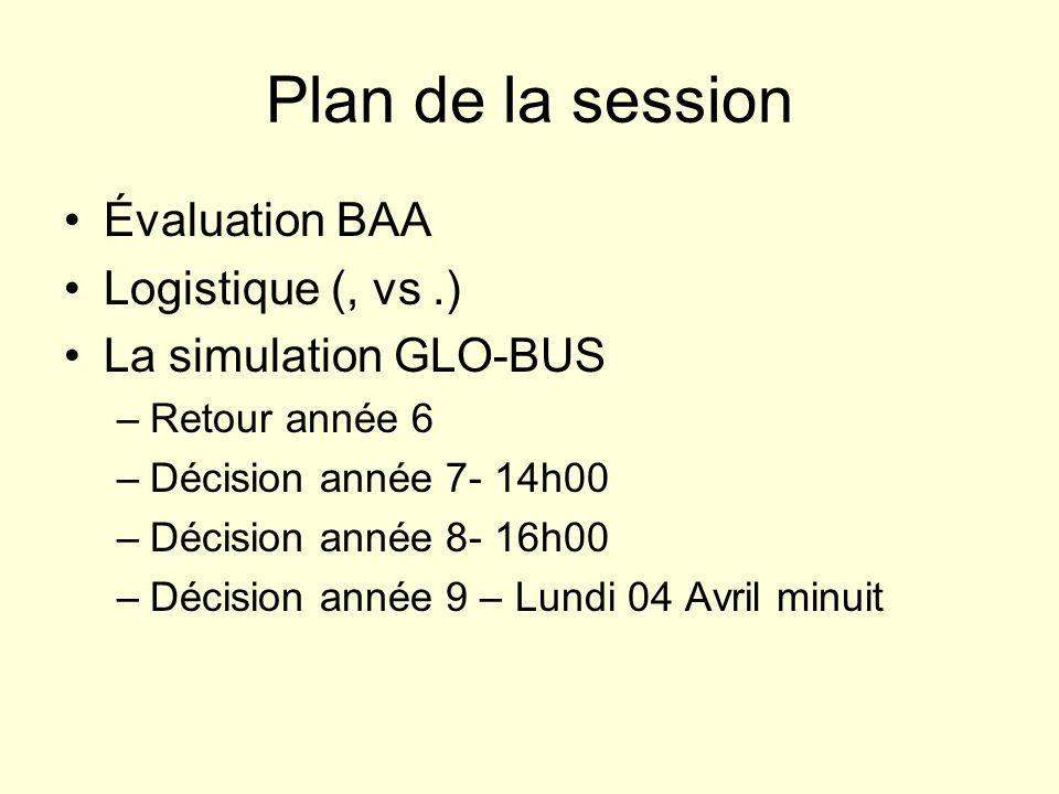 Plan de la session Évaluation BAA Logistique (, vs.) La simulation GLO-BUS –Retour année 6 –Décision année 7- 14h00 –Décision année 8- 16h00 –Décision