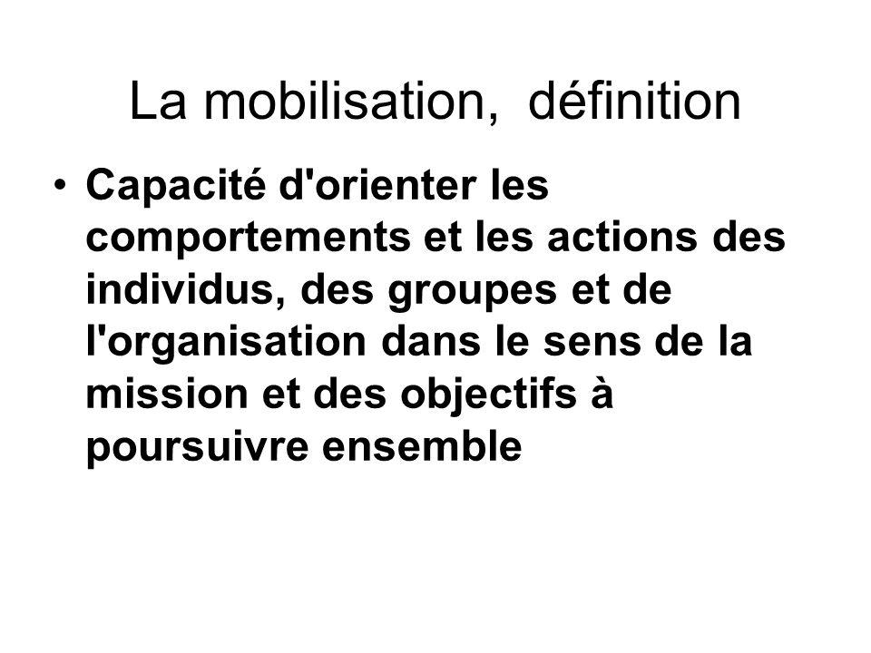 La mobilisation, définition Capacité d orienter les comportements et les actions des individus, des groupes et de l organisation dans le sens de la mission et des objectifs à poursuivre ensemble