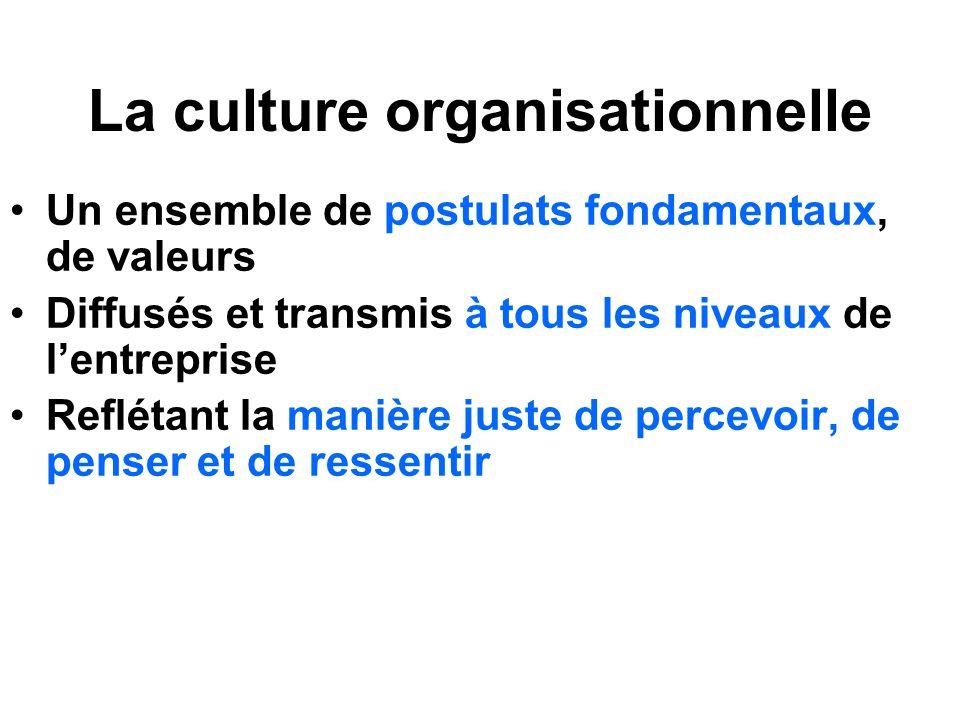 La culture organisationnelle Un ensemble de postulats fondamentaux, de valeurs Diffusés et transmis à tous les niveaux de lentreprise Reflétant la manière juste de percevoir, de penser et de ressentir