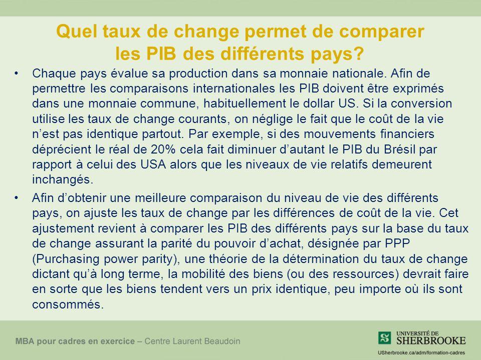Quel taux de change permet de comparer les PIB des différents pays.