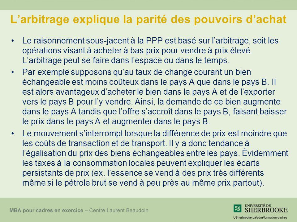Larbitrage explique la parité des pouvoirs dachat Le raisonnement sous-jacent à la PPP est basé sur larbitrage, soit les opérations visant à acheter à bas prix pour vendre à prix élevé.