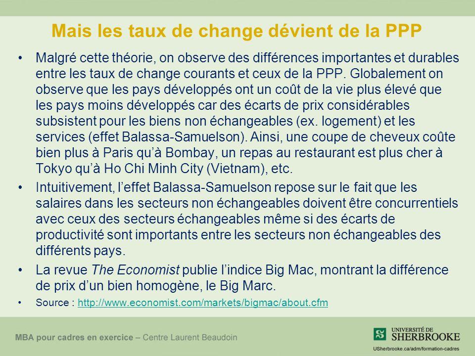 Mais les taux de change dévient de la PPP Malgré cette théorie, on observe des différences importantes et durables entre les taux de change courants et ceux de la PPP.