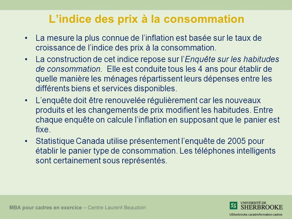 Lindice des prix à la consommation La mesure la plus connue de linflation est basée sur le taux de croissance de lindice des prix à la consommation.