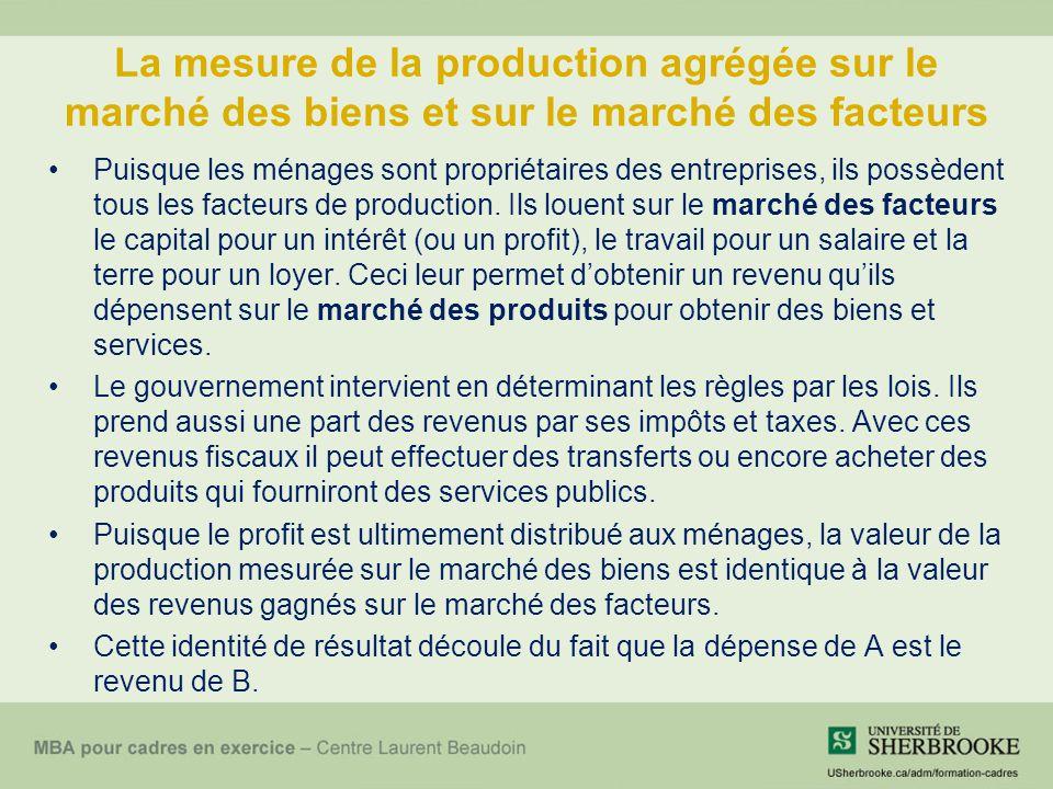 La mesure de la production agrégée sur le marché des biens et sur le marché des facteurs Puisque les ménages sont propriétaires des entreprises, ils possèdent tous les facteurs de production.