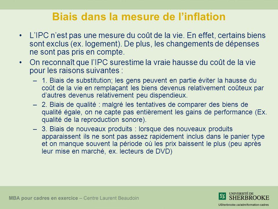 Biais dans la mesure de linflation LIPC nest pas une mesure du coût de la vie.