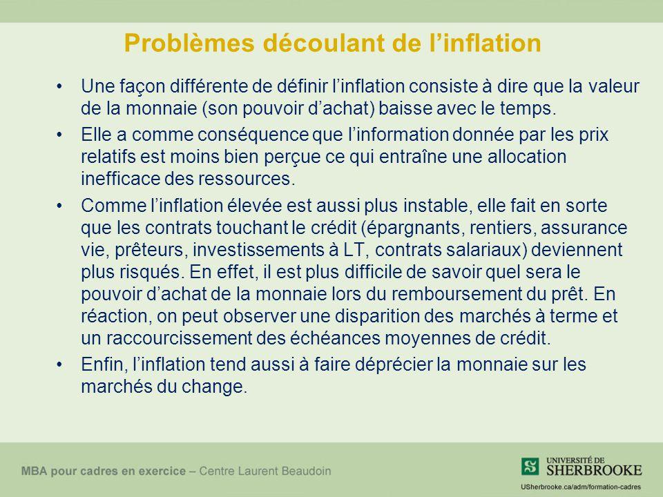 Problèmes découlant de linflation Une façon différente de définir linflation consiste à dire que la valeur de la monnaie (son pouvoir dachat) baisse avec le temps.