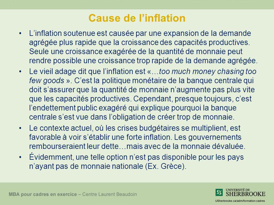 Cause de linflation Linflation soutenue est causée par une expansion de la demande agrégée plus rapide que la croissance des capacités productives.