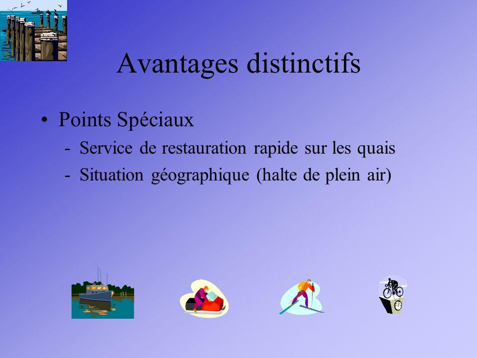 Avantages distinctifs Points Spéciaux -Service de restauration rapide sur les quais -Situation géographique (halte de plein air)