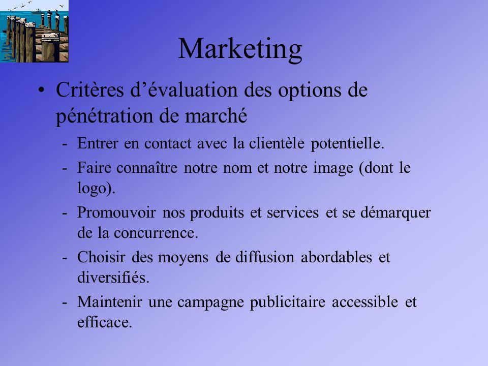 Marketing Critères dévaluation des options de pénétration de marché -Entrer en contact avec la clientèle potentielle.