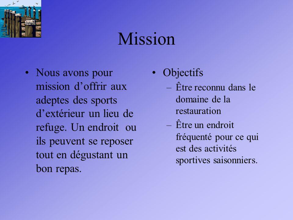 Mission Nous avons pour mission doffrir aux adeptes des sports dextérieur un lieu de refuge.