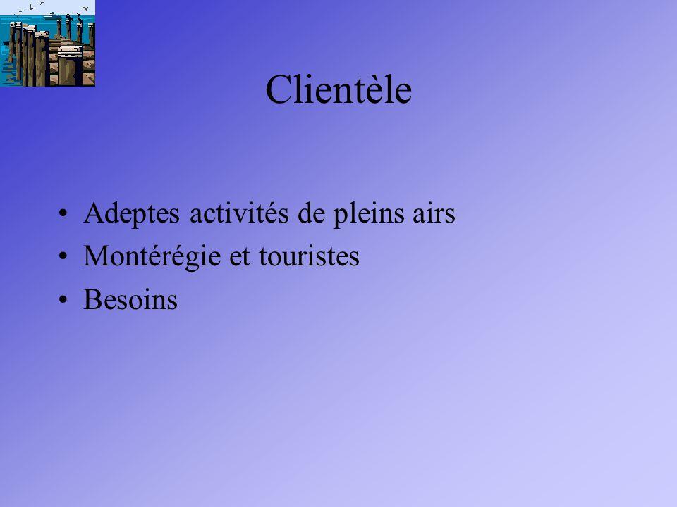 Clientèle Adeptes activités de pleins airs Montérégie et touristes Besoins