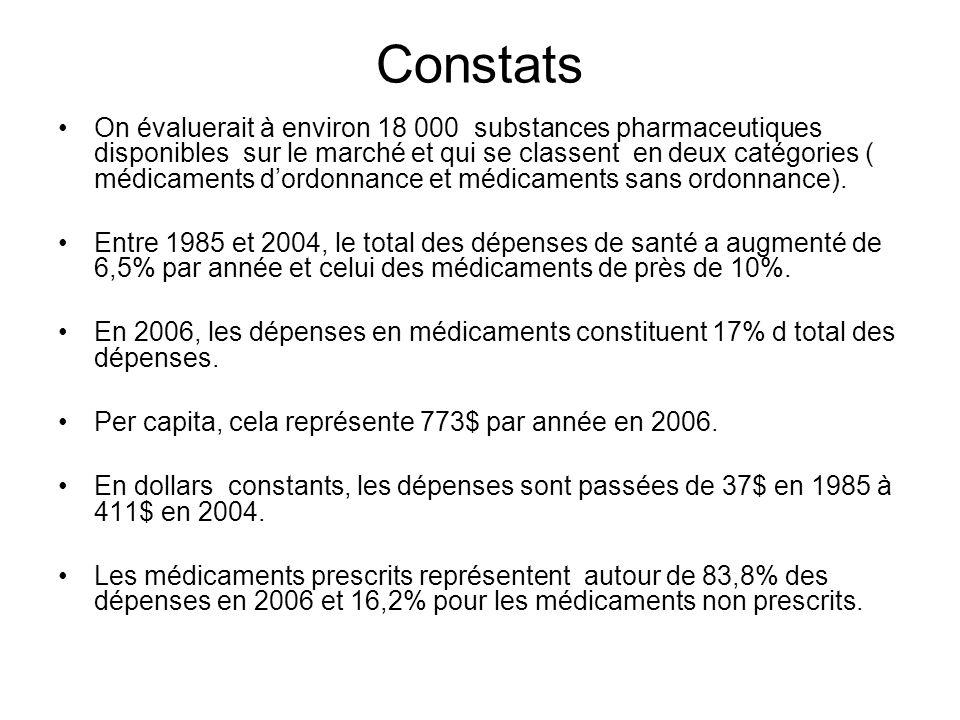 Constats On évaluerait à environ 18 000 substances pharmaceutiques disponibles sur le marché et qui se classent en deux catégories ( médicaments dordonnance et médicaments sans ordonnance).