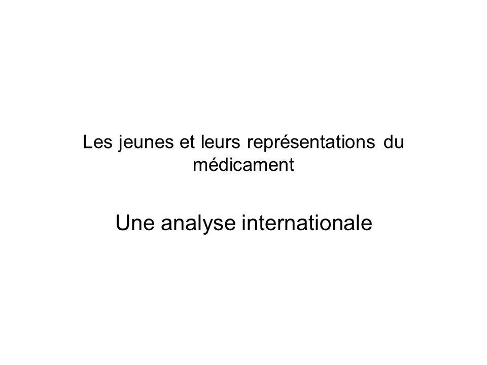 Les jeunes et leurs représentations du médicament Une analyse internationale