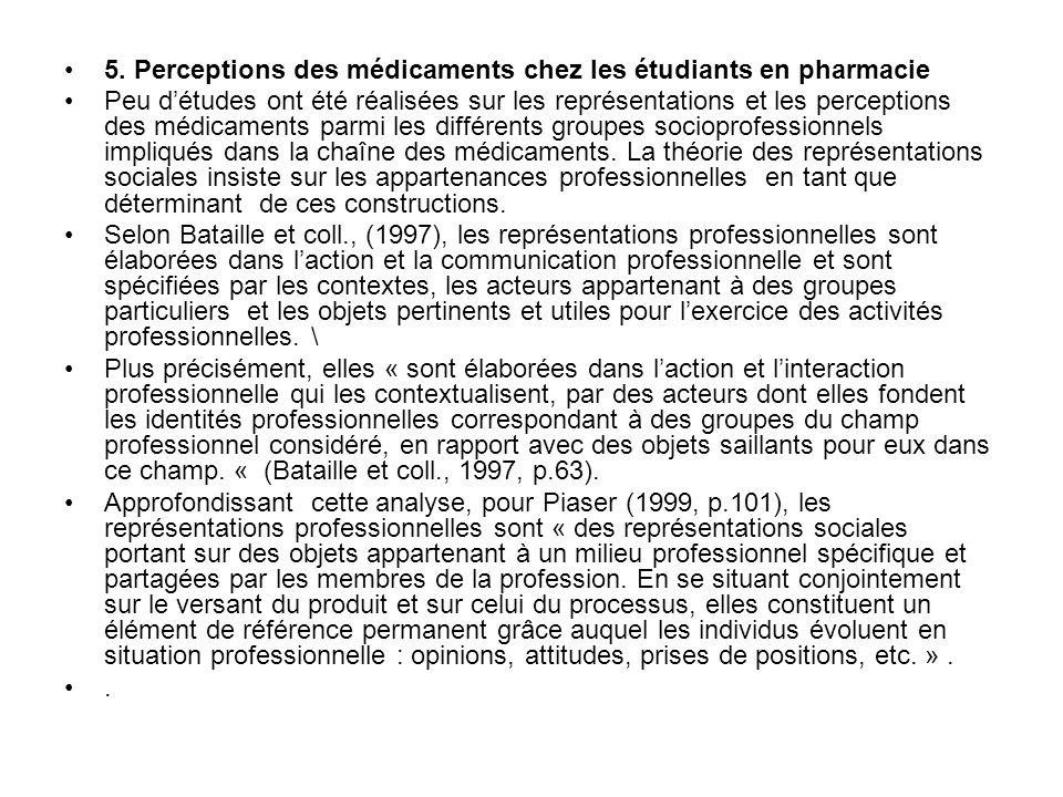 5. Perceptions des médicaments chez les étudiants en pharmacie Peu détudes ont été réalisées sur les représentations et les perceptions des médicament