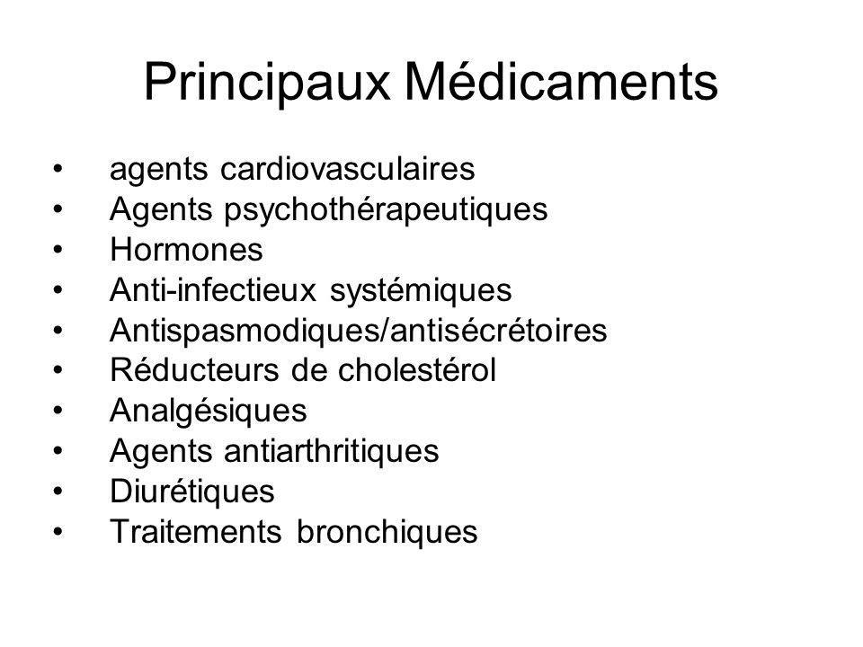 Principaux Médicaments agents cardiovasculaires Agents psychothérapeutiques Hormones Anti-infectieux systémiques Antispasmodiques/antisécrétoires Réducteurs de cholestérol Analgésiques Agents antiarthritiques Diurétiques Traitements bronchiques
